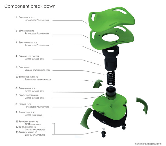 oxo-gardenchair-diagram