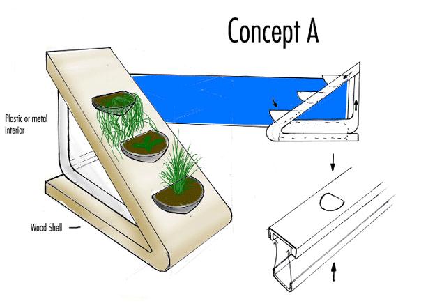 concept-a-hydropod-Designer-Tabletop-Hydroponic-Planter