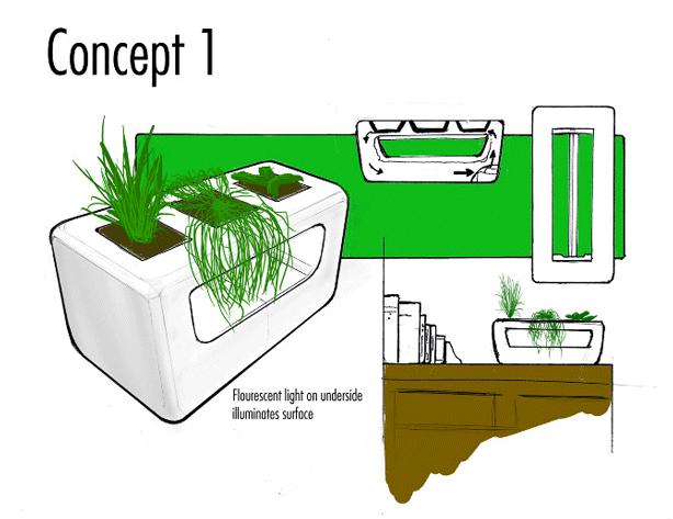 conceptual-hydropod-diagram-Designer-Tabletop-Hydroponic-Planter