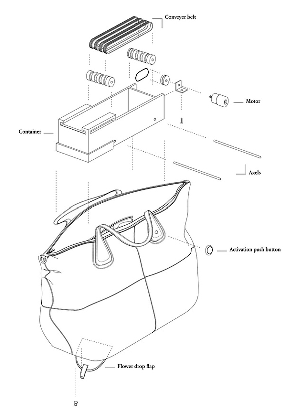 guerilla-gardener-designer-handbag-diagram-vanessa-harden-urbangardensweb_614