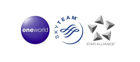 Introduction to airline alliances