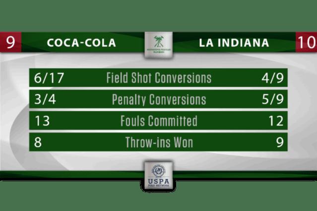 Coca-Cola La Indiana Stat Graphic