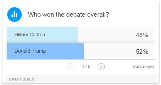 trump-clinton-debate-fortune-magazine