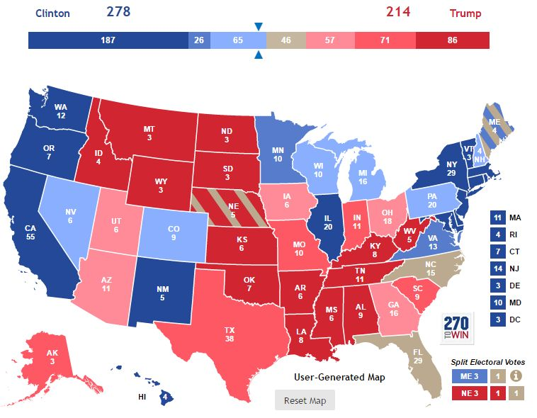 current electoral map projections Realclearpolitics - realclearpolitics electoral college polls election 2008 final electoral map realclear electoral count no toss up states last ten elections.