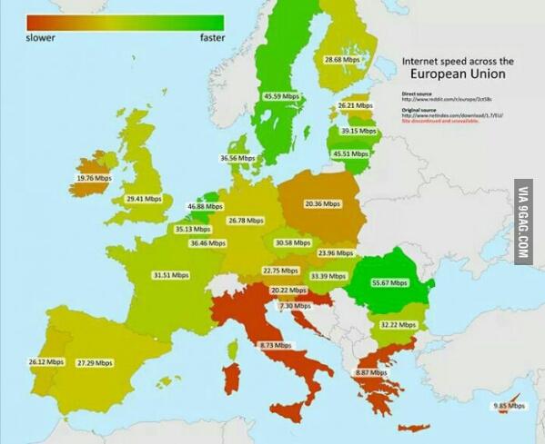best-internet-in-europe.jpg