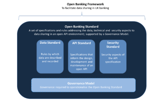 Open_Banking_Scope