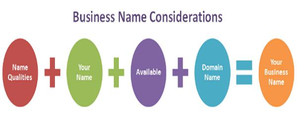 business-name1