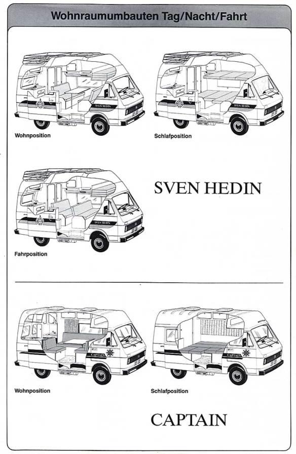 Sven Hedin Westfalia layout configuration options