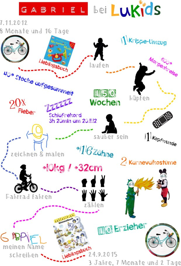 150 weeks in daycare infography