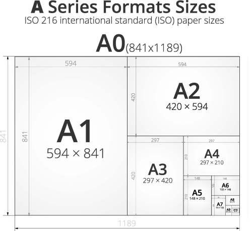 Medium Of Standard Print Sizes