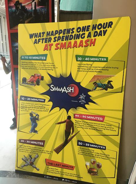 Smaaash Noida