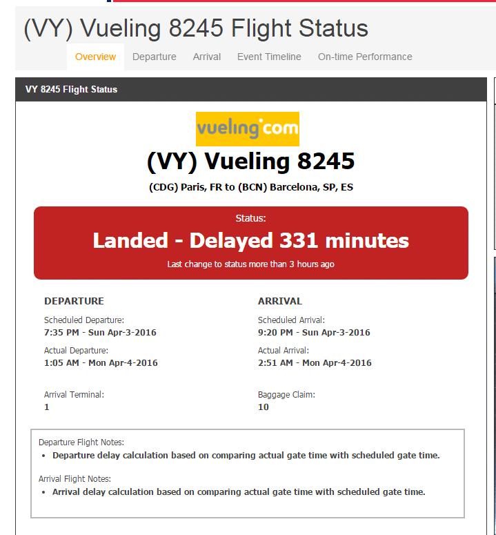 Información ofrecida por Flight Stats