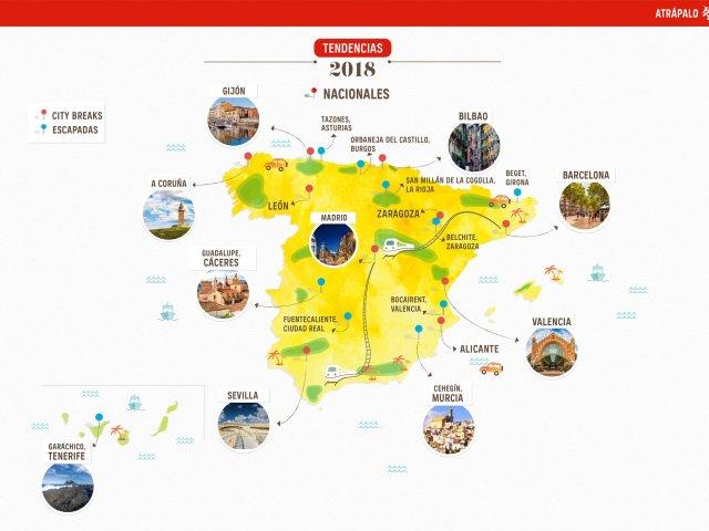 Atrápalo presenta la V edición de Hábitos y Tendencias del Turismo