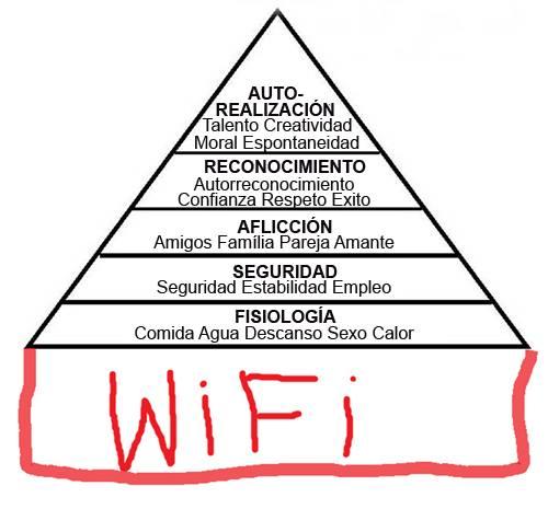 Pirámide de las necesidades básicas de Maslow, ampliada.