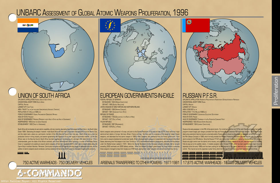 Atomic-Nations-3