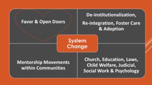 System_change
