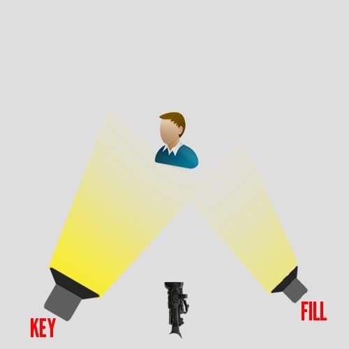 Fill Light Set Up