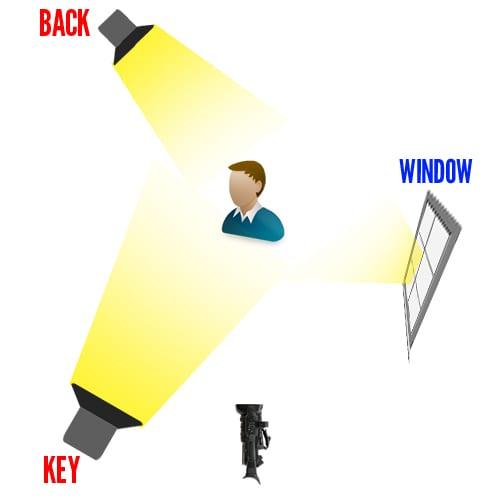 Using Windows