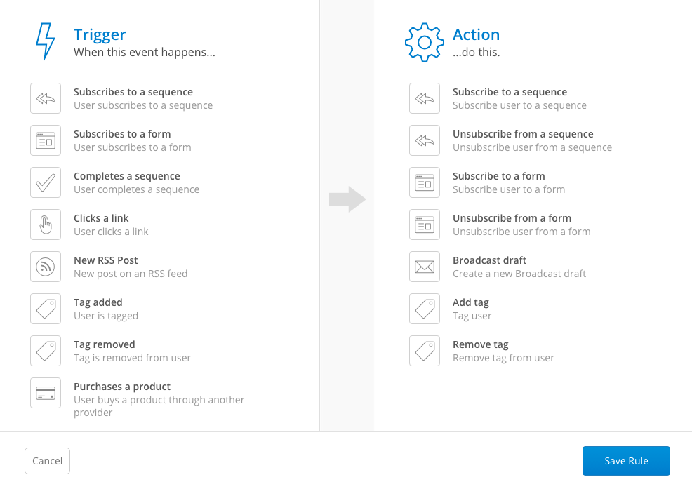 convertkit triggers and actions