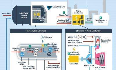 Toyota_hibrid_energiafejleszto_rendszer1-1024x943