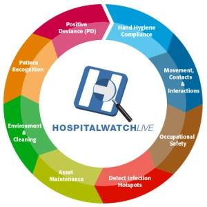 hospital watch live