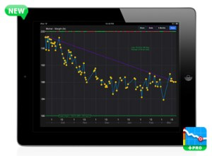 targetweight pro tablet