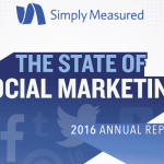 My Thoughts: Simply Measured State of Social Report 2016