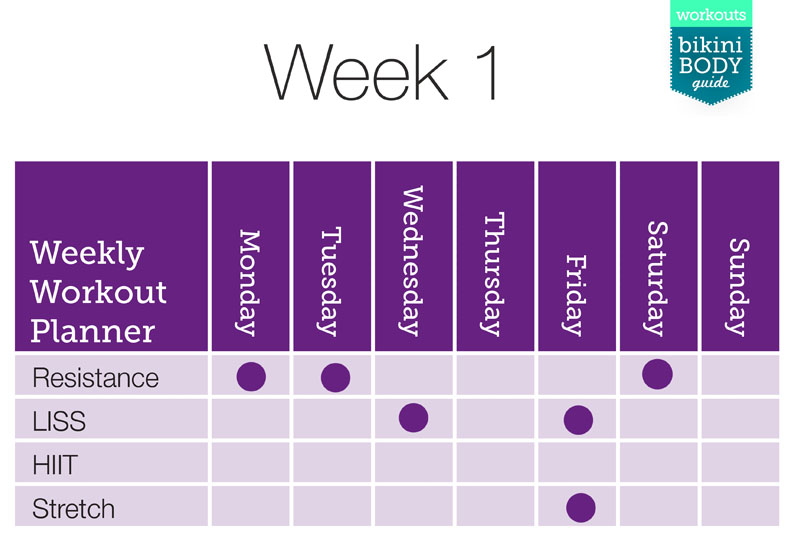Kayla Itsines Bikini Body Program - Week 1