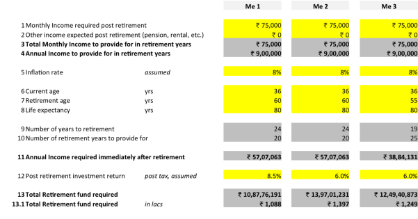 Retirement Planning - Funds needed