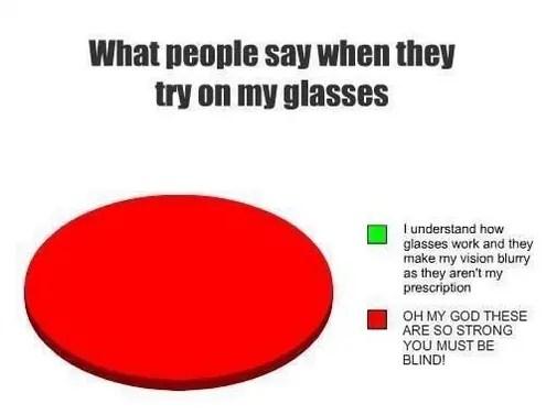 estás ciego!