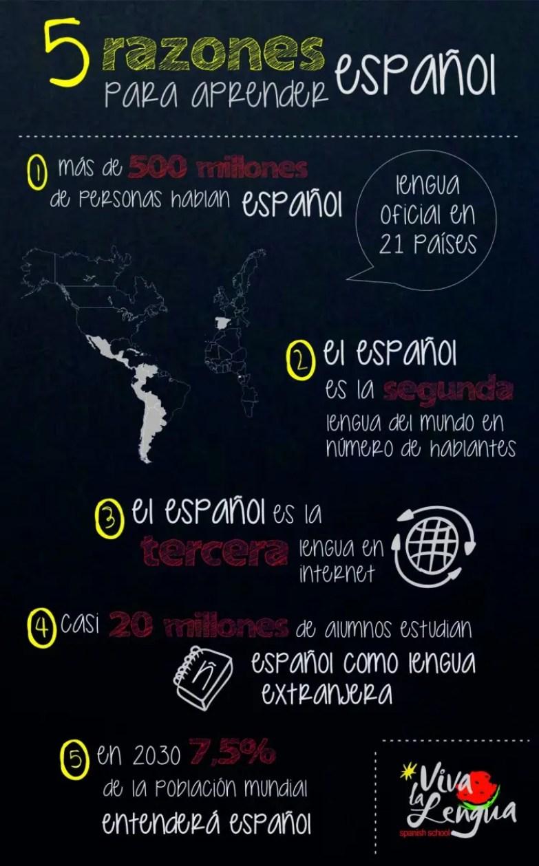 Infografía-5-razones-para-aprender-español