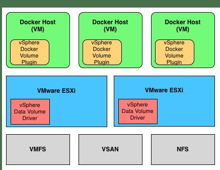 docker-volume-driver-for-vsphere-00
