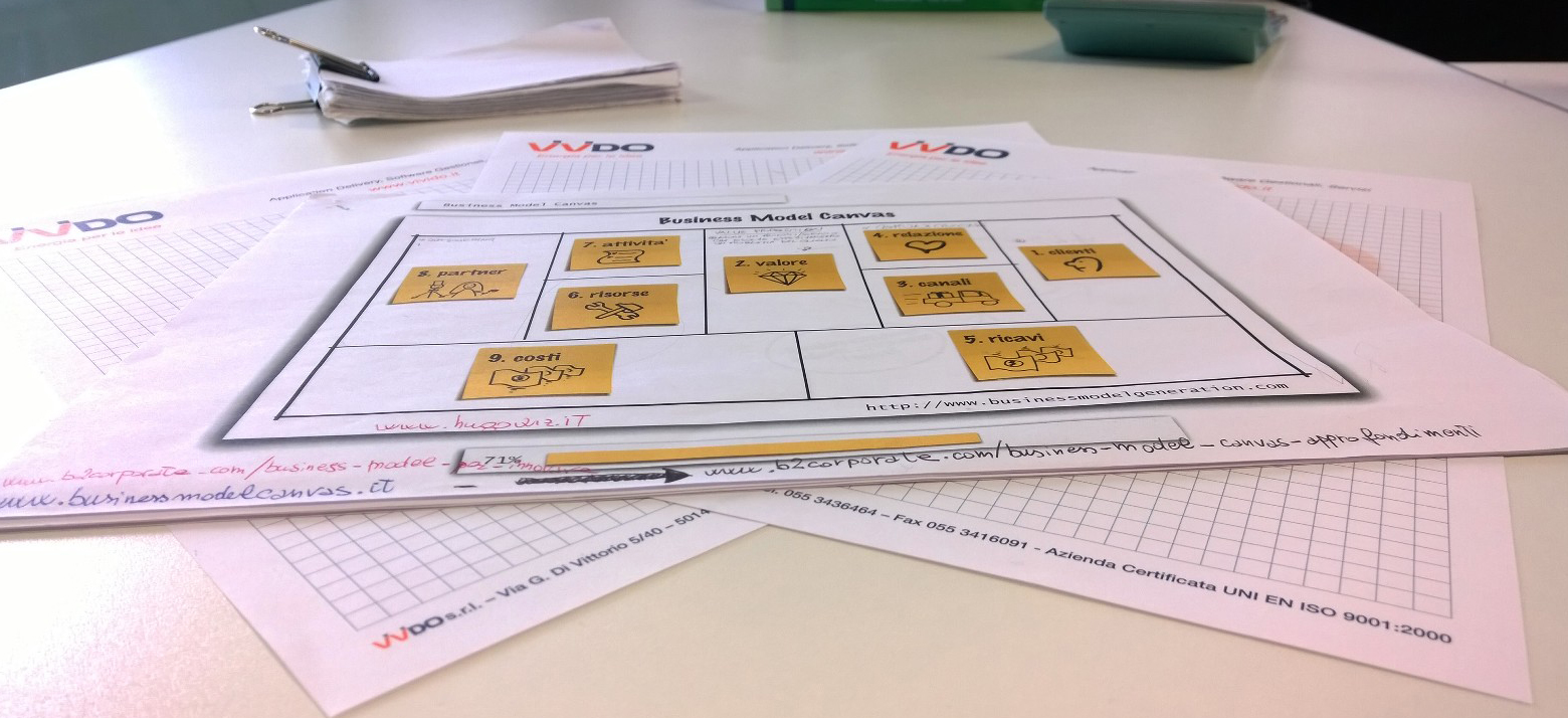 Dalle idee al Biz, ecco il Business Model Canvas