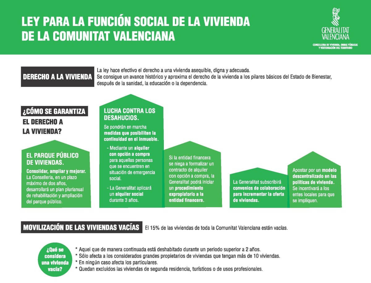 Texto completo del anteproyecto de Ley para la Función Social de la Vivienda de la Comunidad Valenciana
