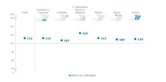 SolviaIndiceConfianza1