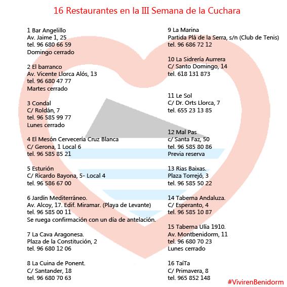 Listado Restaurantes Semana de la Cuchara en Benidorm