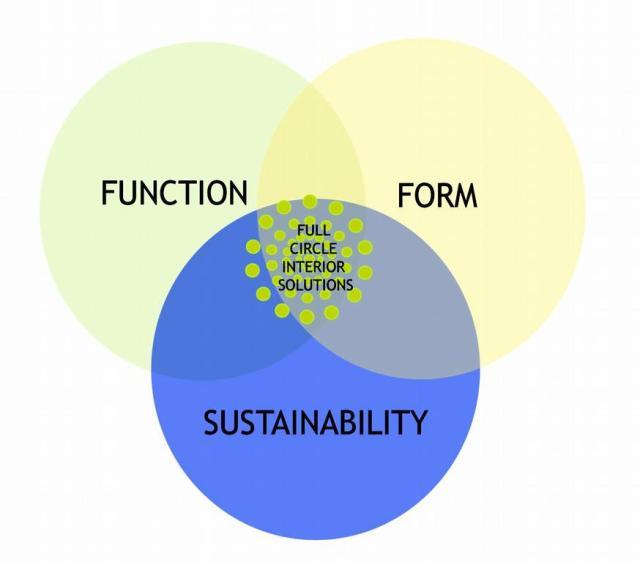 full-circle-diagram-2_full