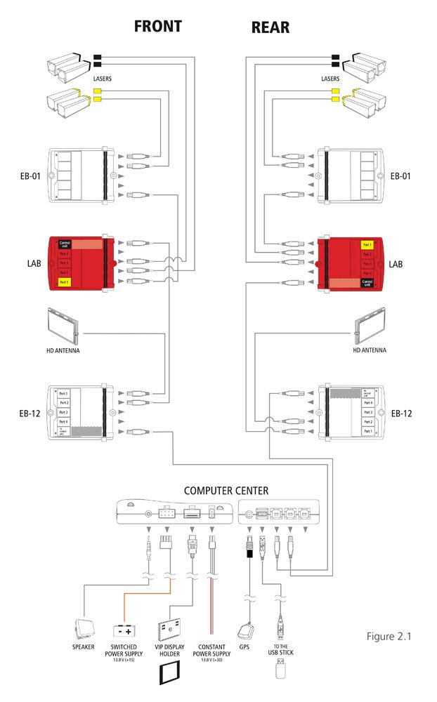 dish network vip 222k wiring diagram for wiring diagram Hewescraft Wiring Diagram dish network vip 222k wiring diagram for