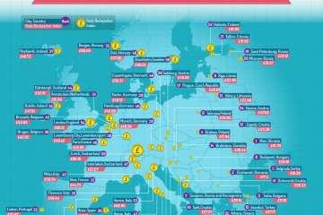 ville-pas-chere-europe-voyage