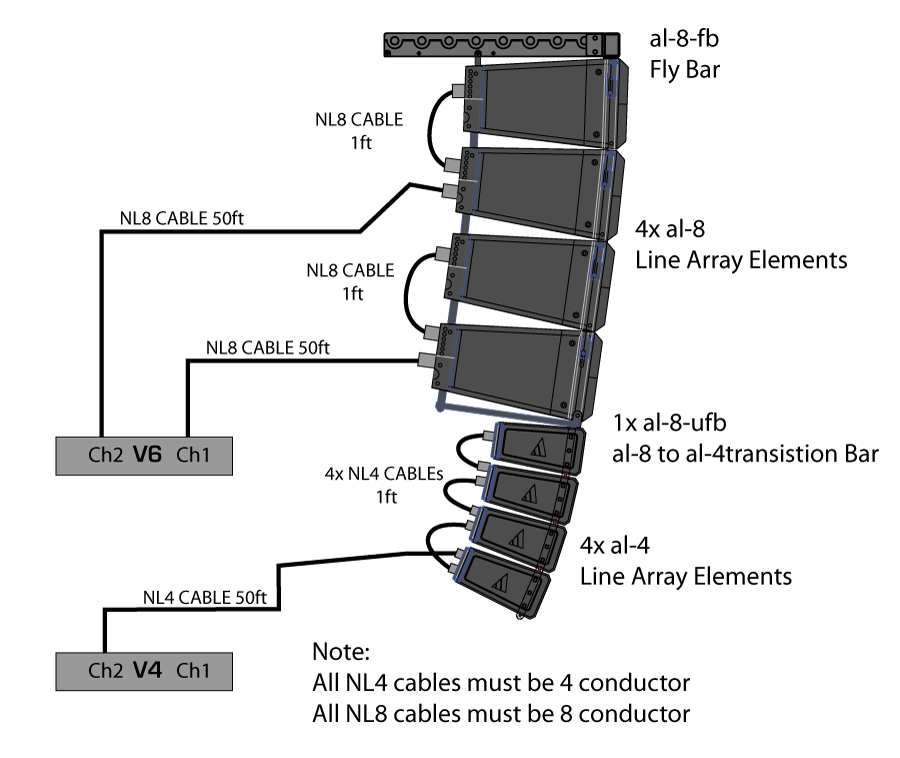 al 8 Line Array System mdash VUE Audiotechnik
