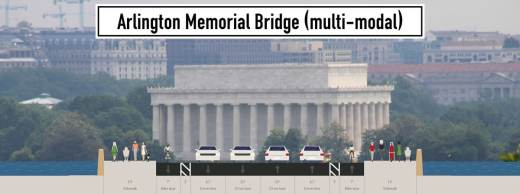 arlington-memorial-bridge-multi-modal-web
