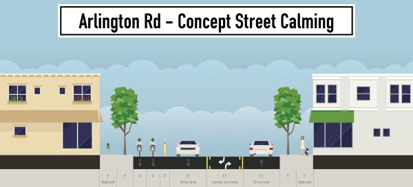 concept-idea-arlington-road.png