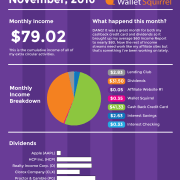 november-2016-dividend-monthly-income-report-infographic-01