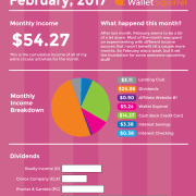 February-2017,-Dividend-Monthly-Income-Report-Infographic