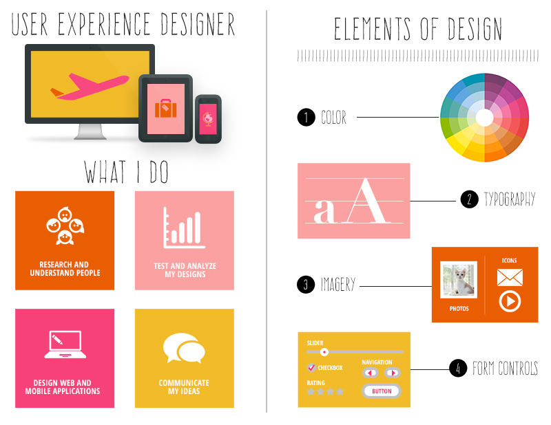 Download free posters: teaching user experience and interface design to children