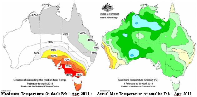 Max T Outlook Feb-Apr 2011