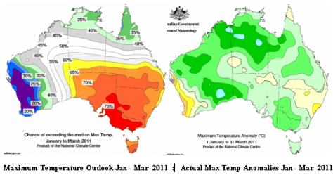 Max T Outlook Jan-Mar 2011