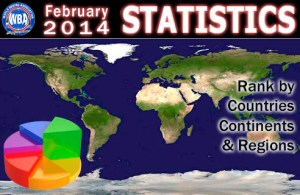 statistics-banner-template-feb-2014