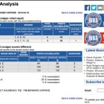 Hopkins-Shumenov scorecard analysis