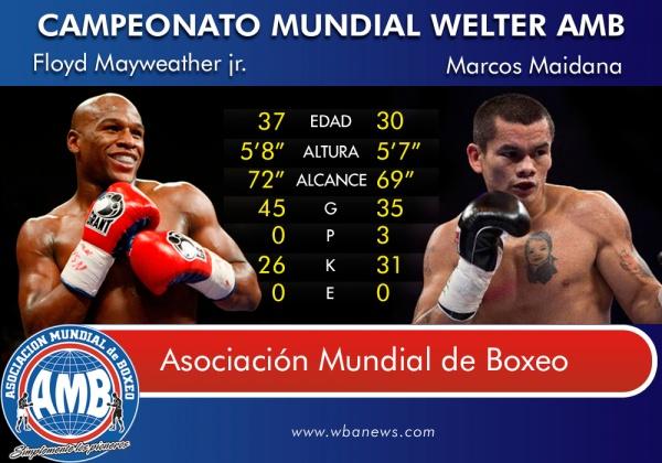Floyd Mayweather vs. Marcos Maidana en números
